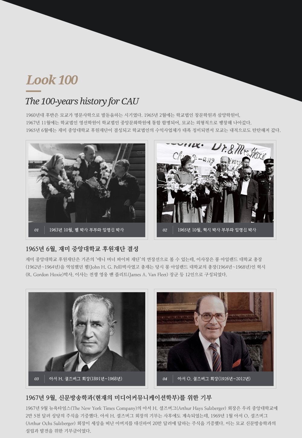 The 100-years history for CAU